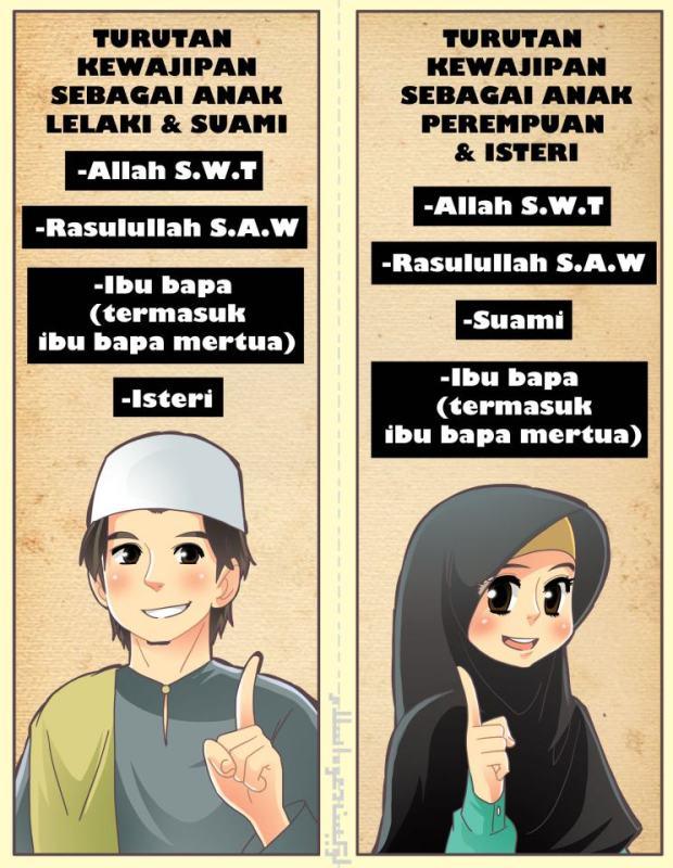 Kartun Dakwah#107 : Turutan kewajipan anak lelaki / suami & anak perempuan / isteri.