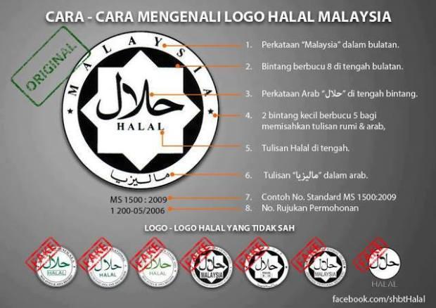 [FAKTA] : Cara-cara Mengenali Logo Halal Malaysia