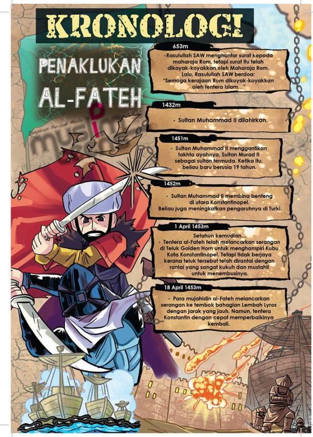 Kartun Dakwah#124 : Kronologi Penaklukan Sultan Muhammad Al-Fateh