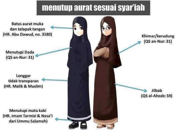 Kartun Dakwah#151 : Menutup Aurat(Muslimah) Sesuai Syari'ah.